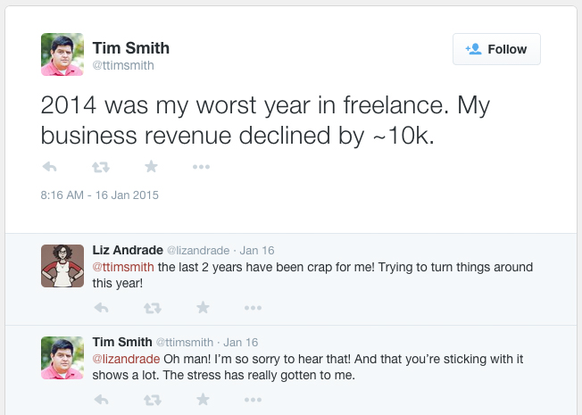 tweet-from-timsmith-2014-was-my-worst